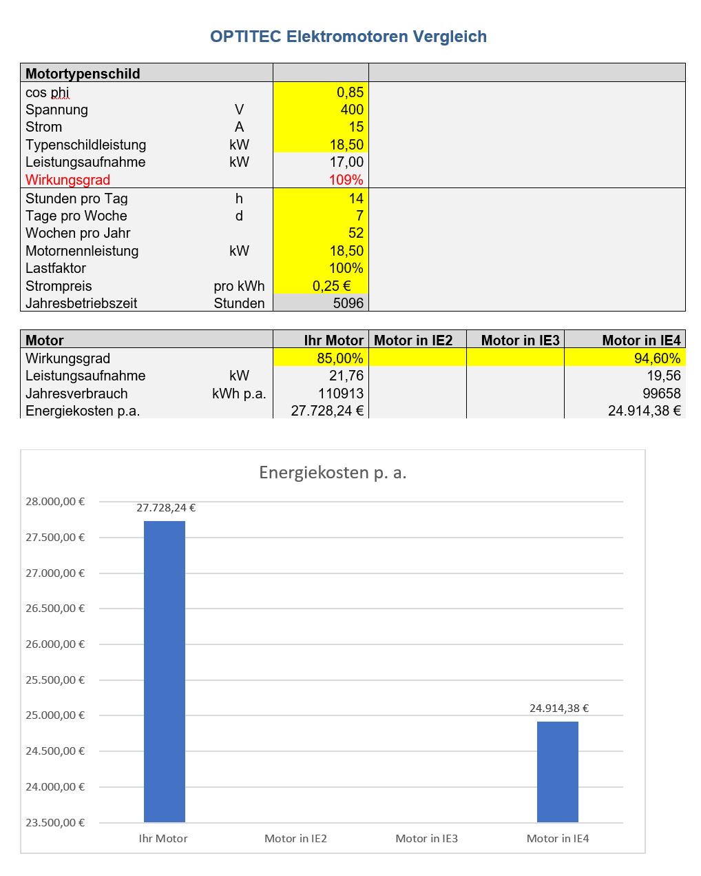 20181015_elektromotorenvergleich